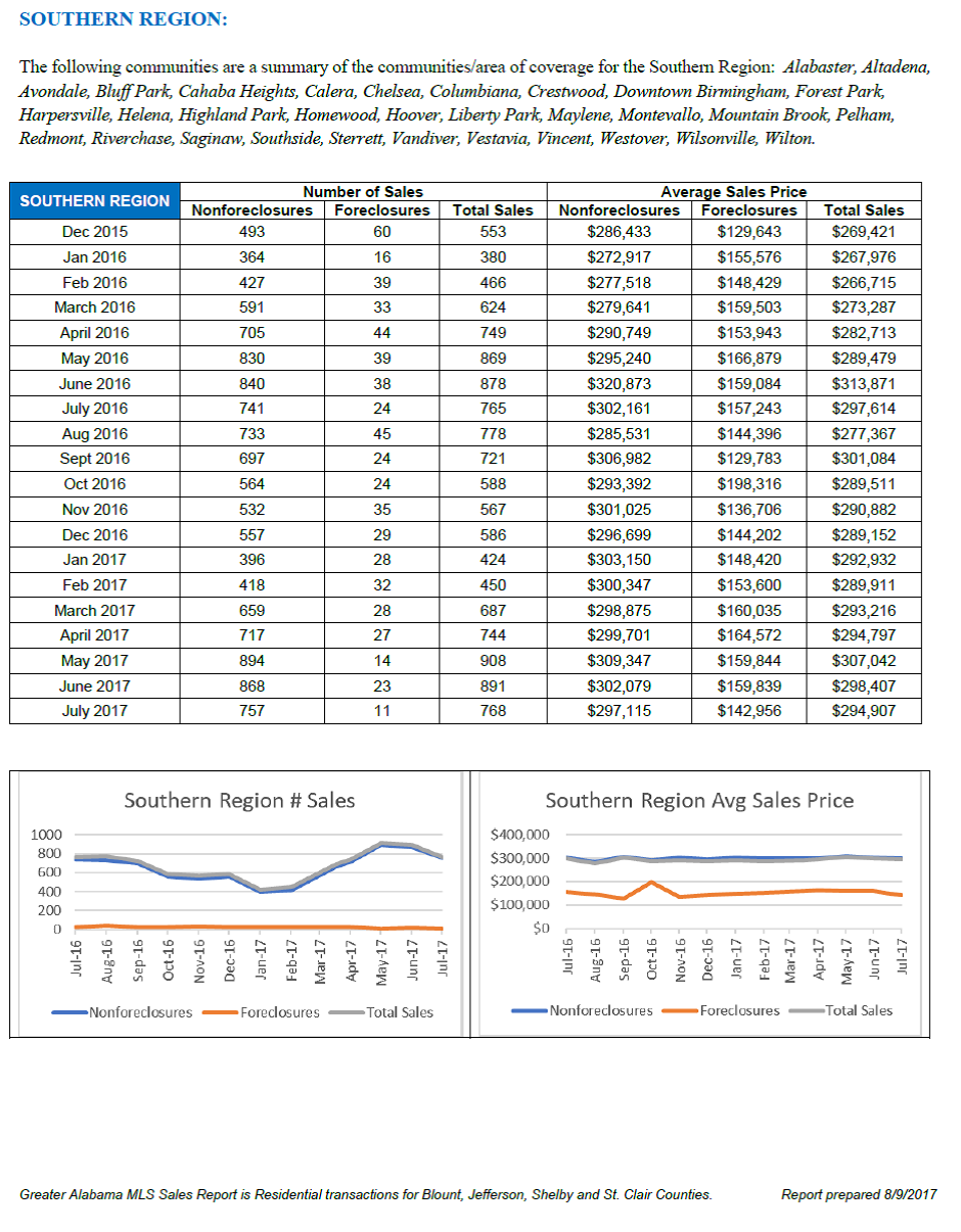 Broker Report, July - pg 6