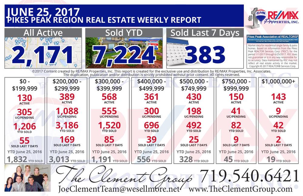 Colorado Springs & Pikes Peak Region Real Estate Market Update - June 25, 2017