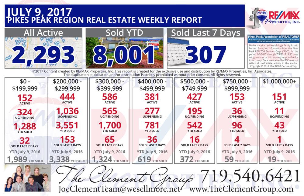 Colorado Springs & Pikes Peak Region Real Estate Market Update - July 9, 2017