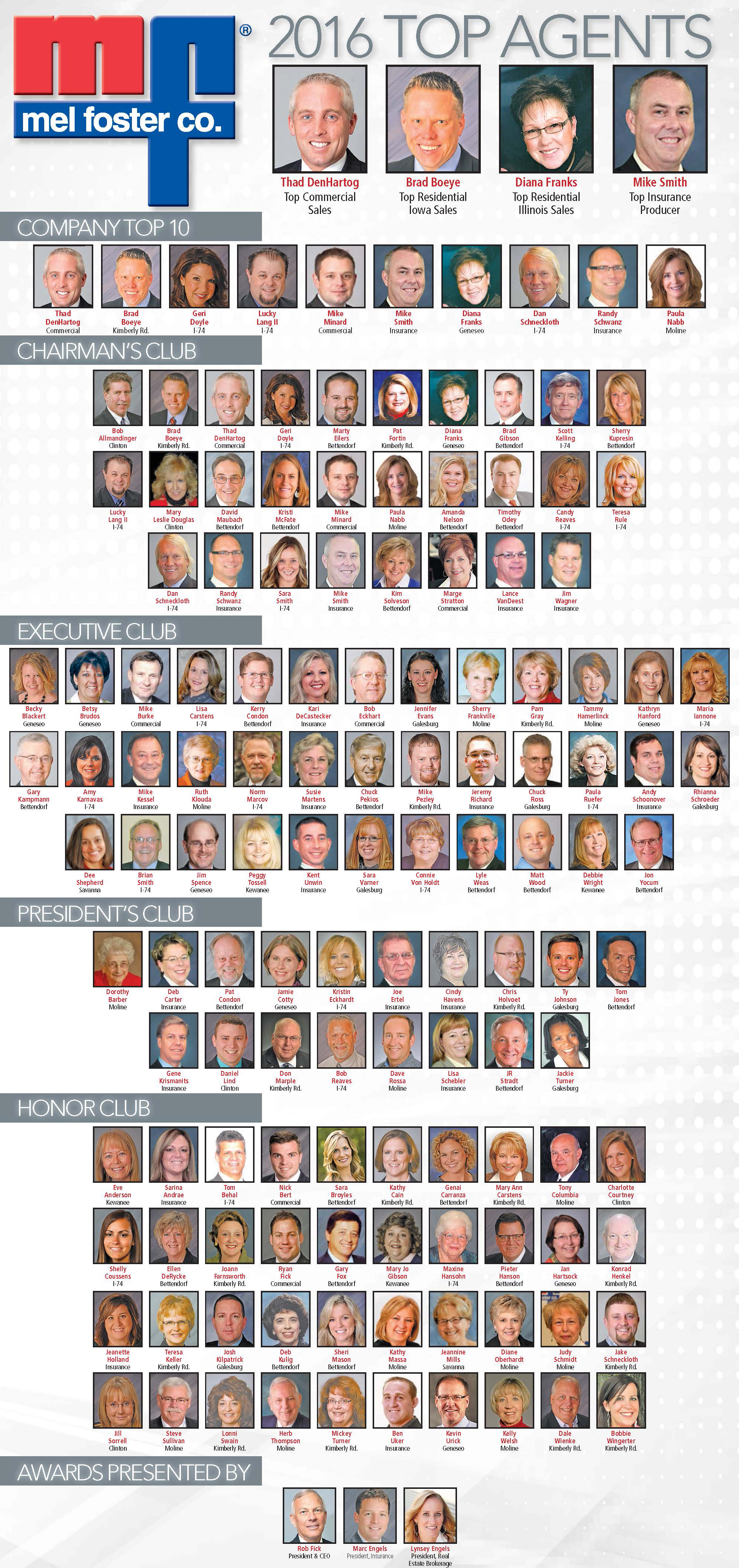 Image of Mel Foster Co. Leading Agents of 2016