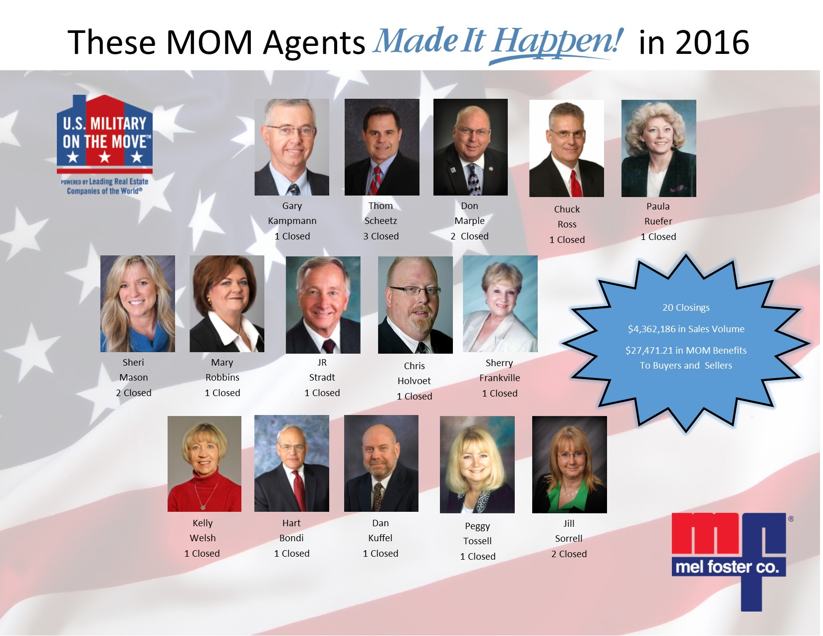 Image of Leading Agents for the Military on the Move Program for 2016