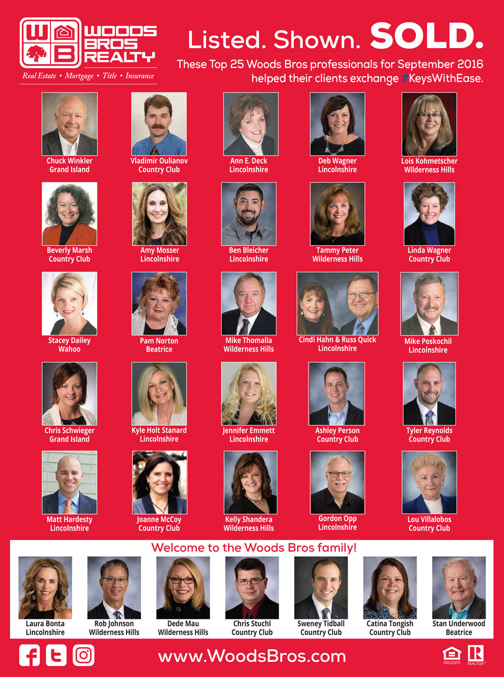 Woods Bros Realty Top Agents September 2016