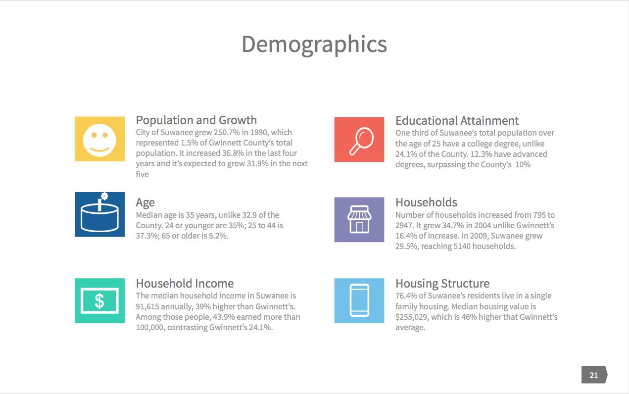 Suwanee Demographics