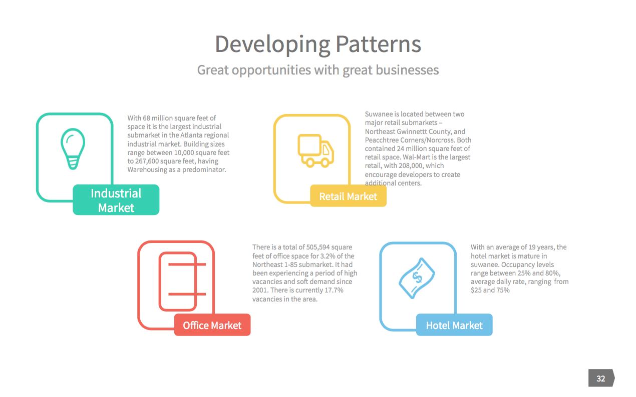 Developing Patterns