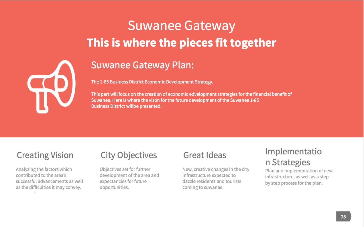 Suwanee Gateway Plan