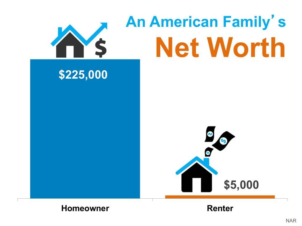 Renters vs Homeowners Net Worth