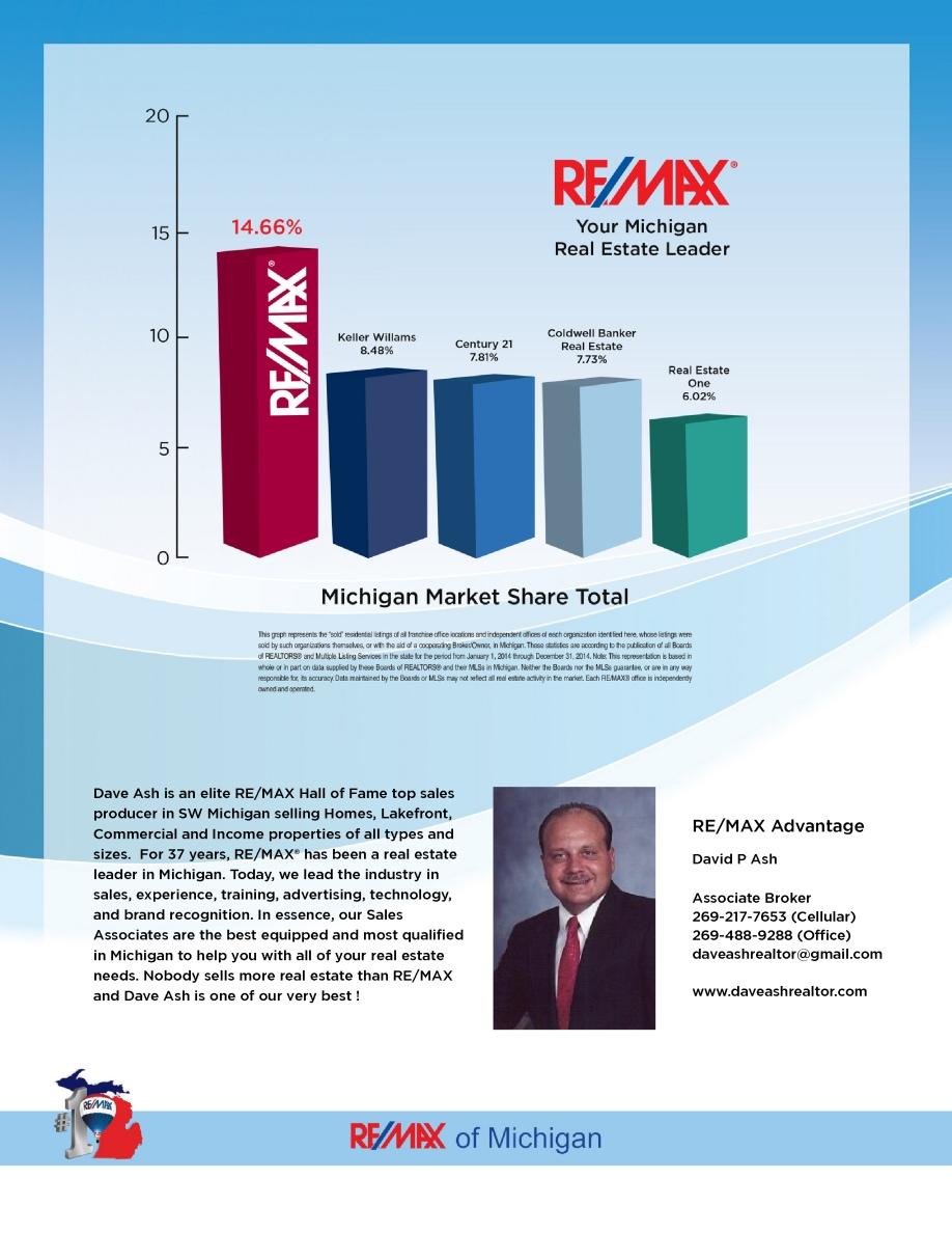2014 Michigan Sales Stats