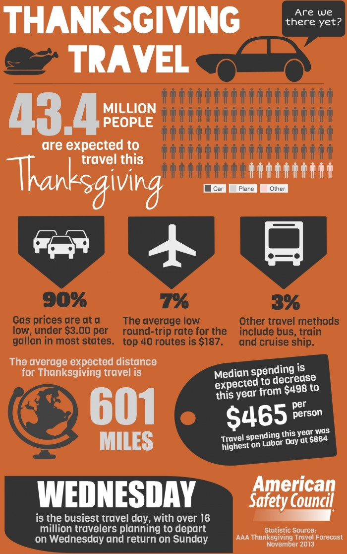 Thanksgiving_Safety 2