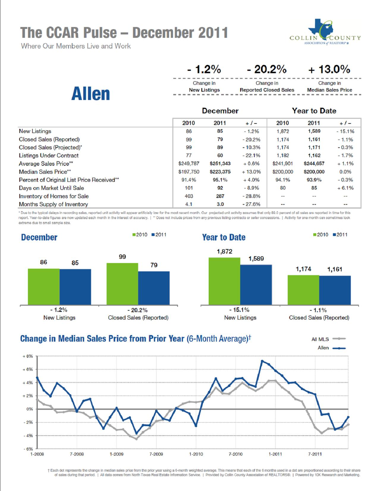 Allen - December