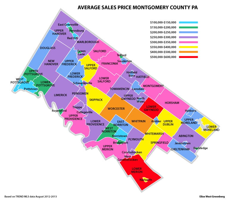 average sold price of homes in montgomery county pa