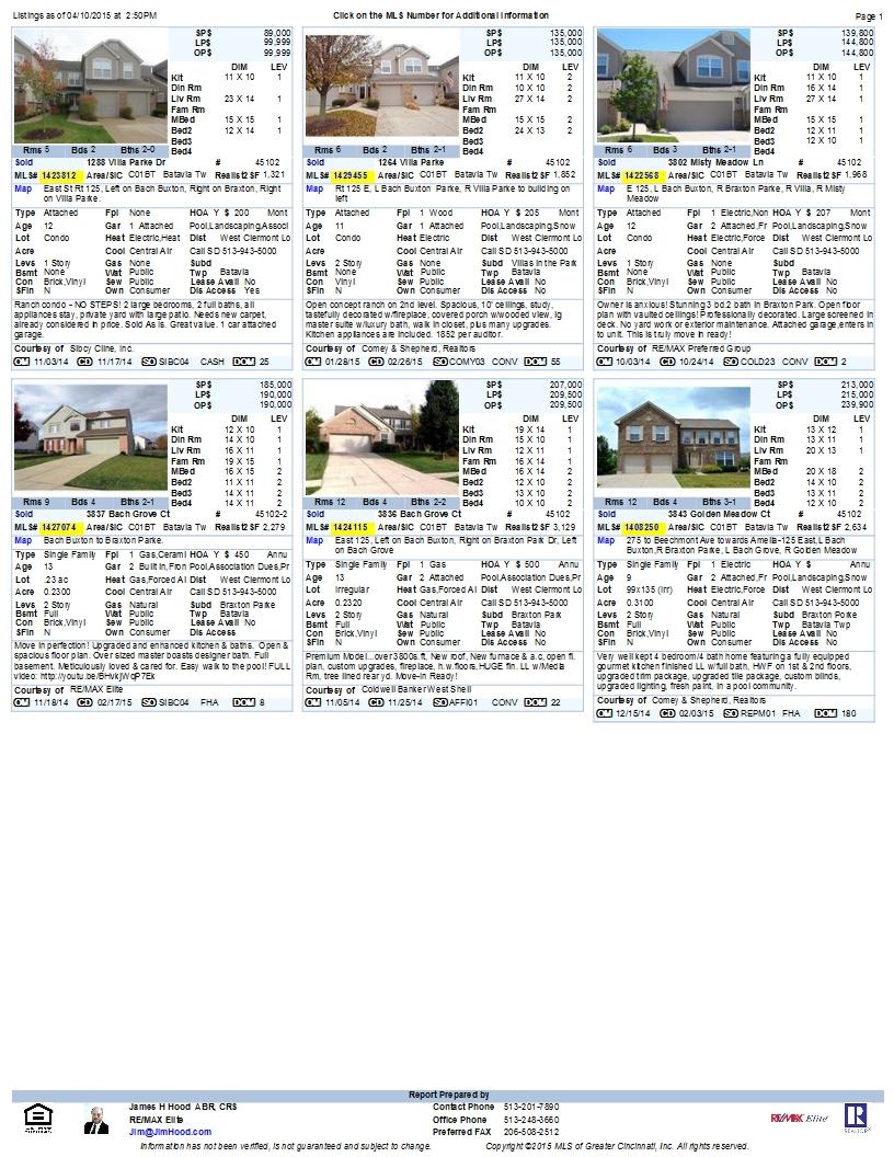 braxton parke sold 4'10'15