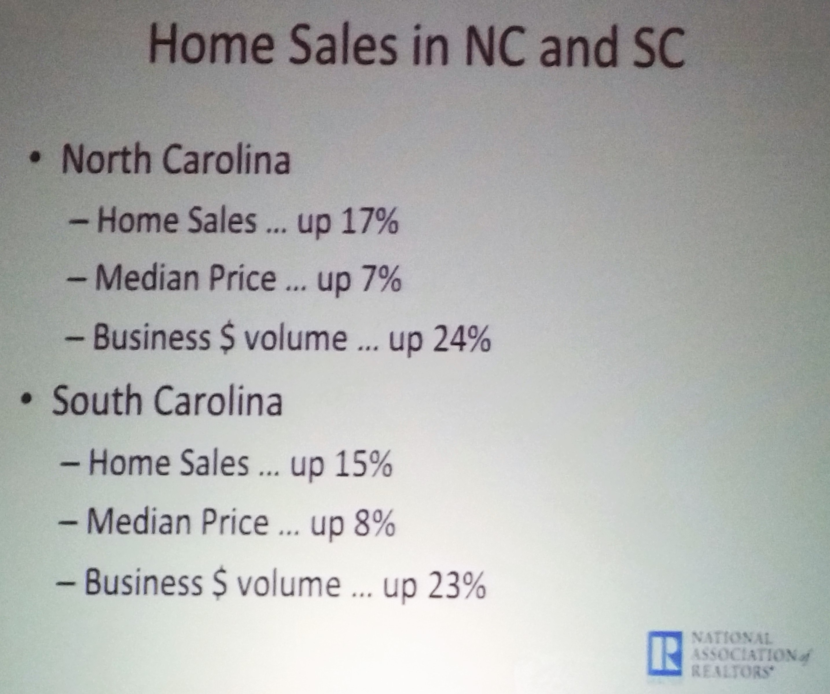 NC and SC Home Sales