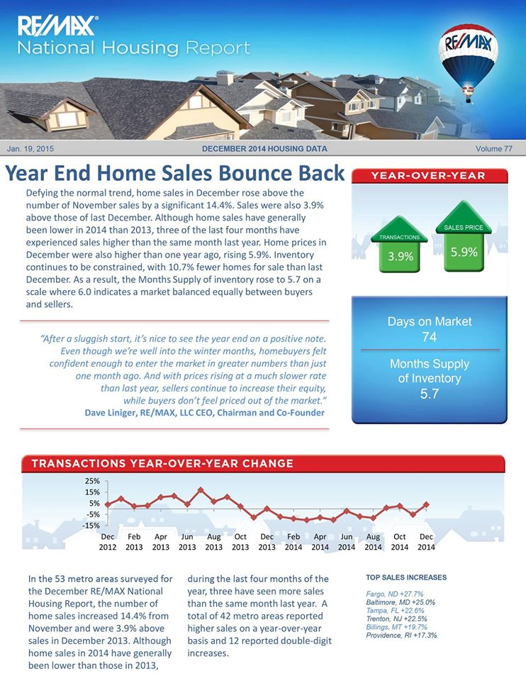 RE/MAX Housing Report