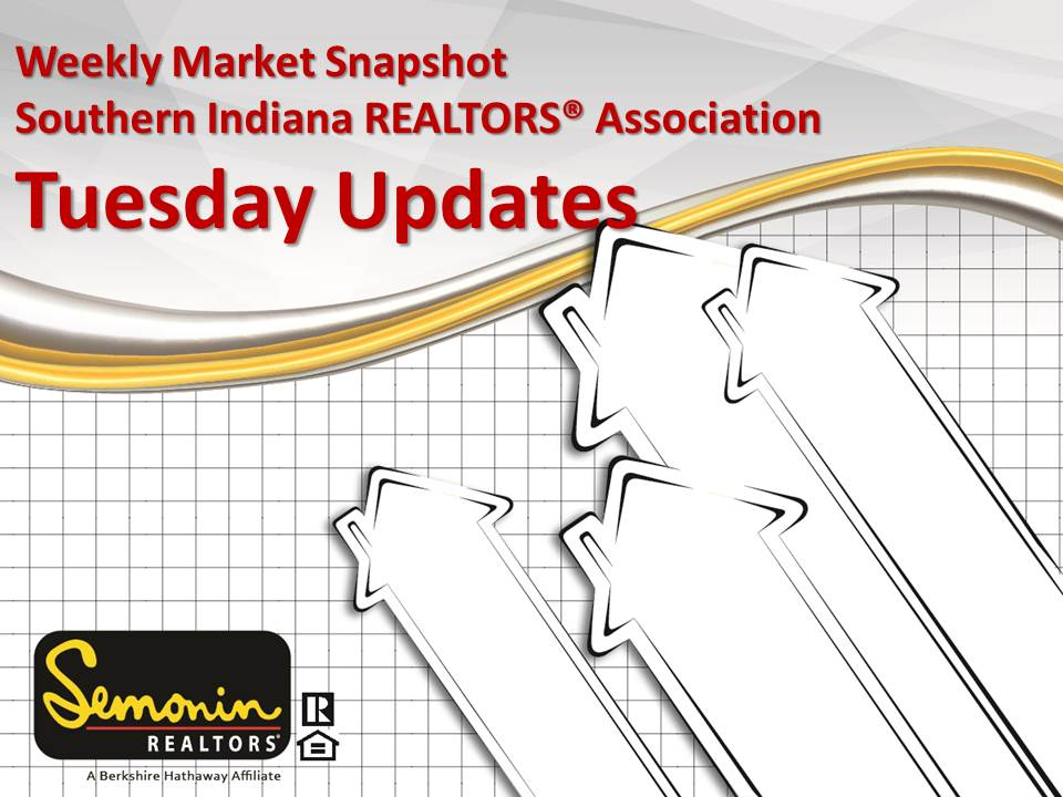 Click here to open SIRA (Southern Indiana area) Tuesday market snapshot