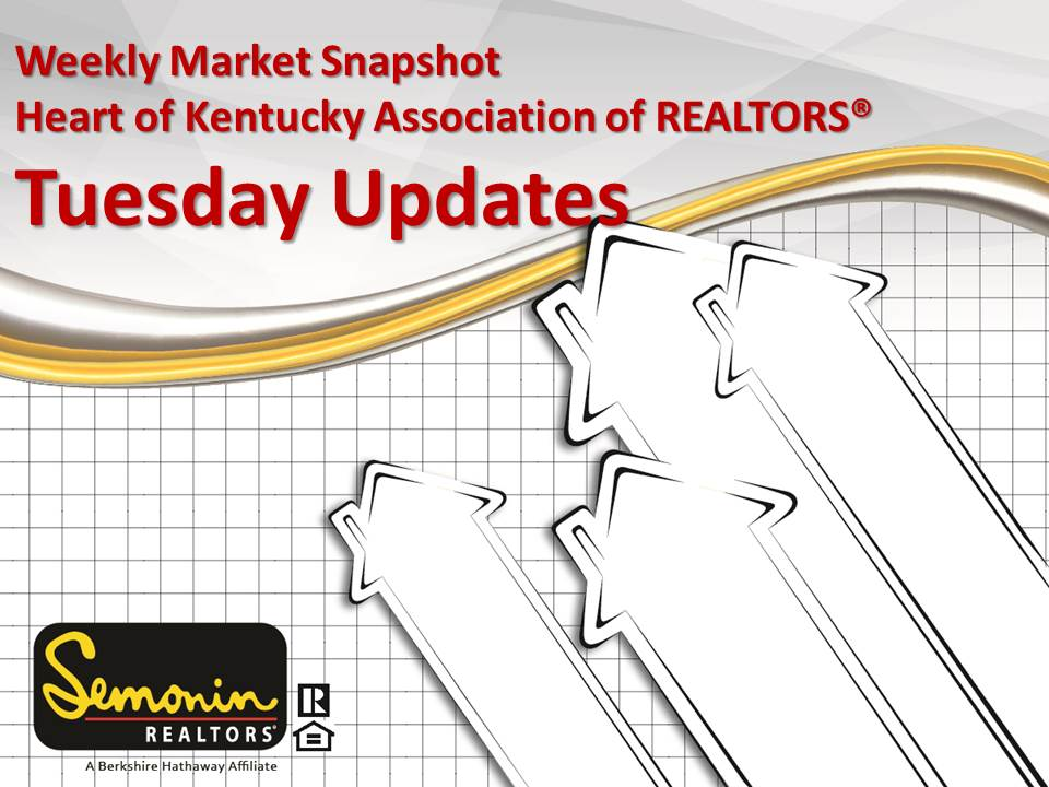 Click here to open the HKAR (Heart of Kentucky) Tuesday Market Snapshot