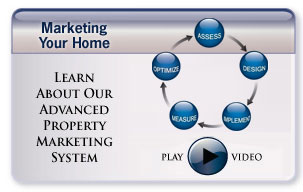 Learn about our Advanced Marketing System and how we can make your home stand out from the competition