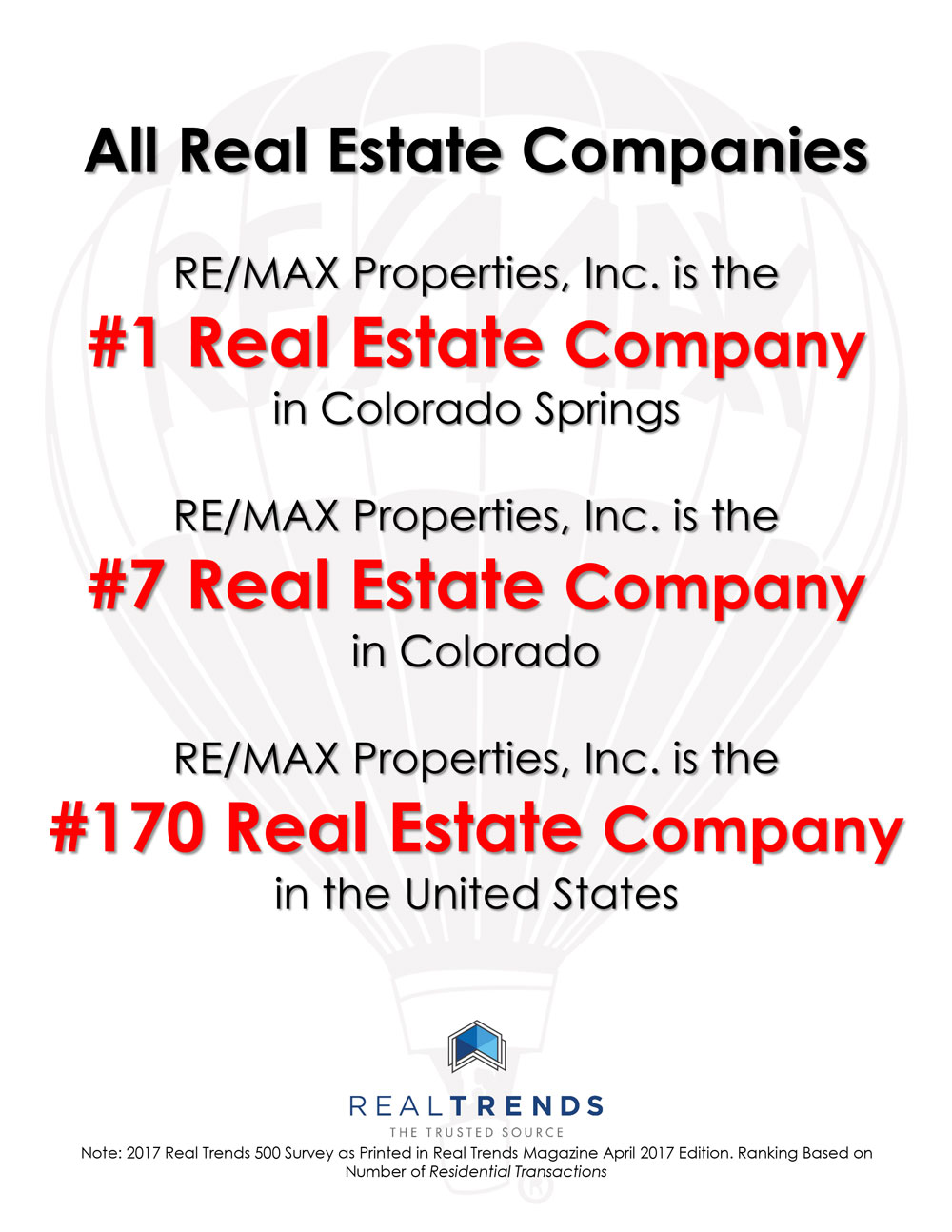 RE/MAX Properties, Inc. REAL Trends top 500 Ranking