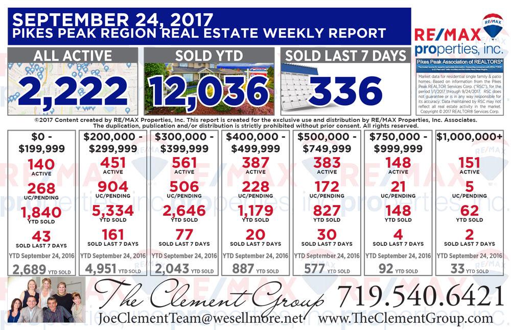 Colorado Springs & Pikes Peak Region Real Estate Market Update - September 24, 2017