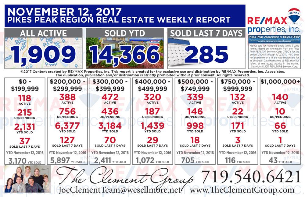 Colorado Springs & Pikes Peak Region Real Estate Market Update - November 12, 2017