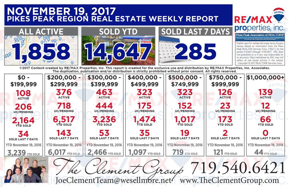 Colorado Springs & Pikes Peak Region Real Estate Market Update - November 19, 2017