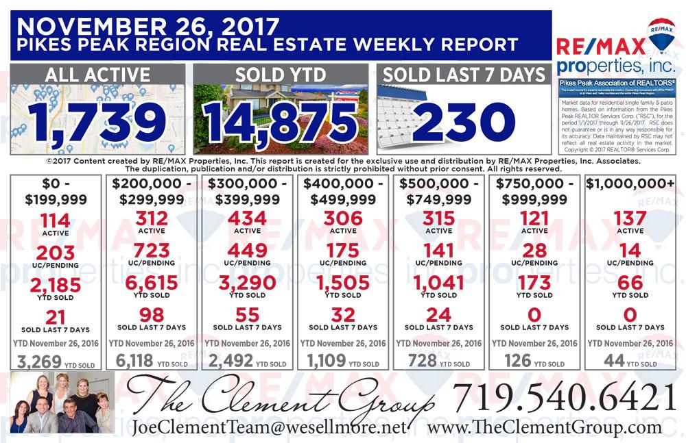Colorado Springs & Pikes Peak Region Real Estate Market Update - November 26, 2017