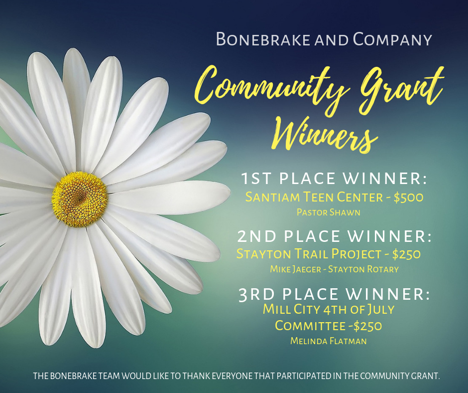 community grant winners 2019