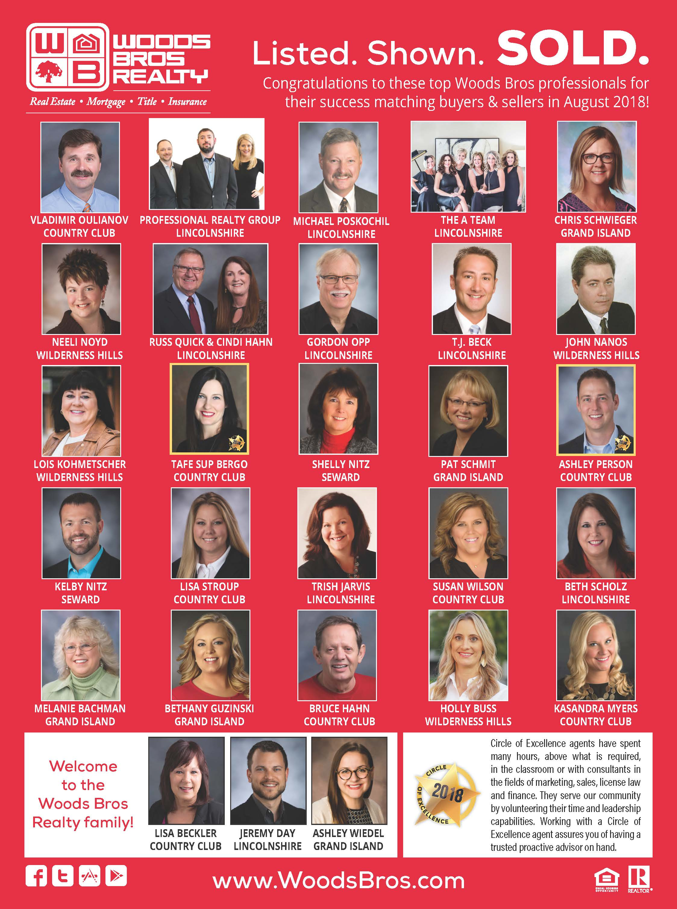Woods Bros Realty Top Agents May 2017