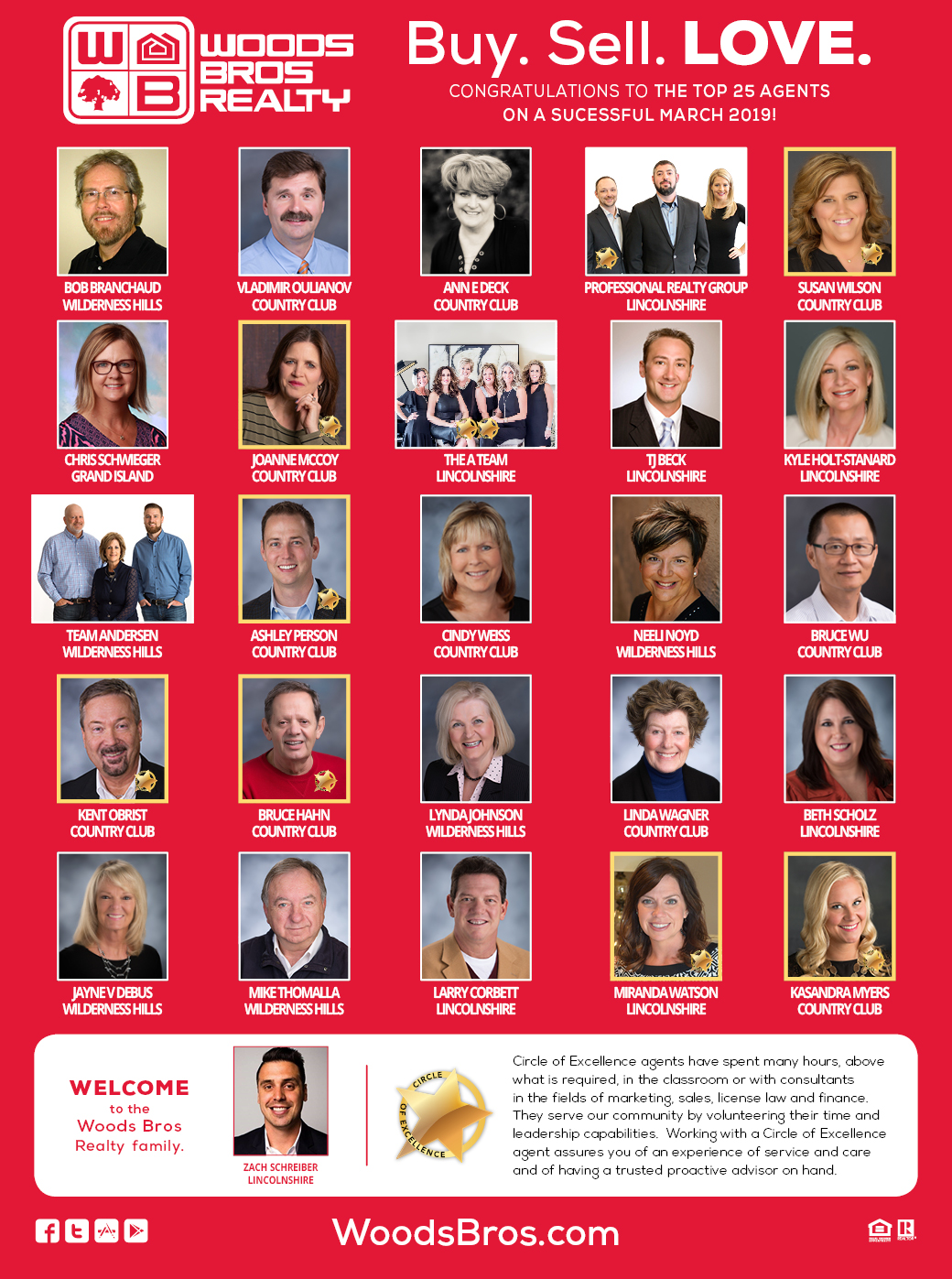 Woods Bros Realty Top Agents Mar 2019