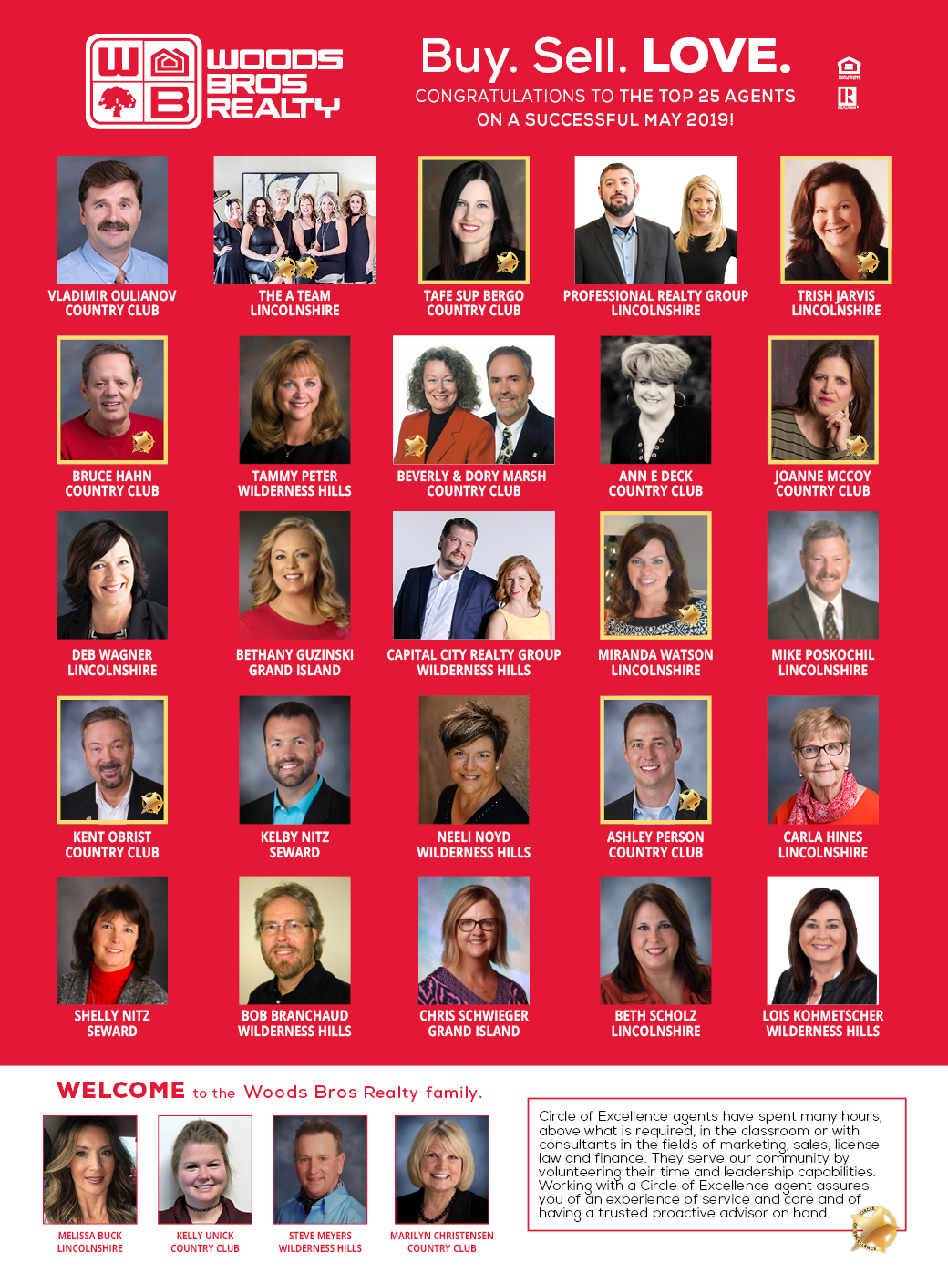 Woods Bros Realty Top Agents May 2019