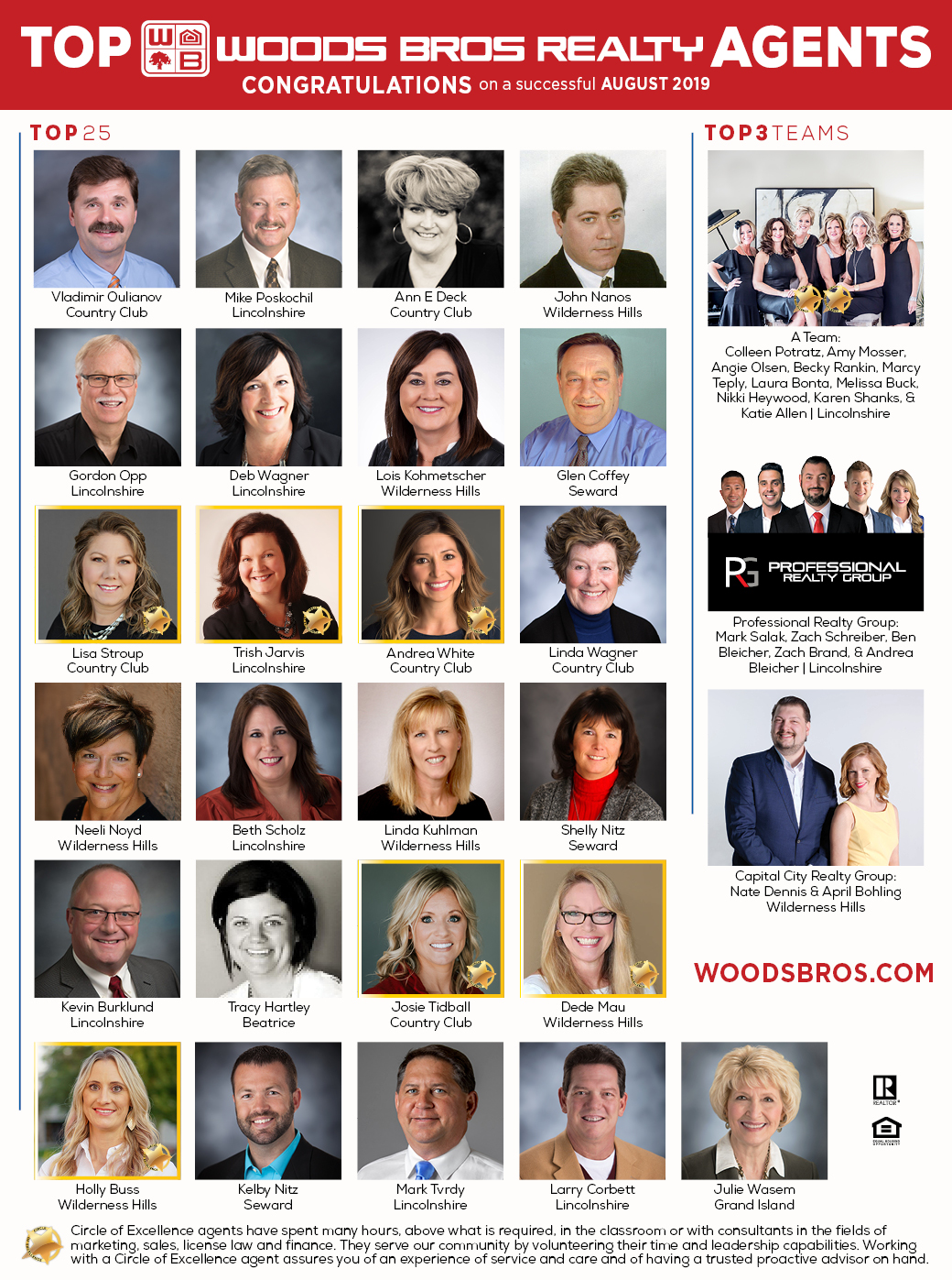 Woods Bros Realty Top Agents Aug 2019