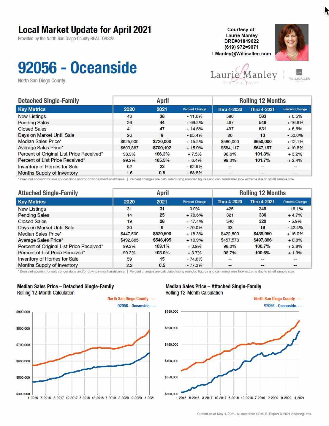 92054-Oceanside-April2021.jpeg