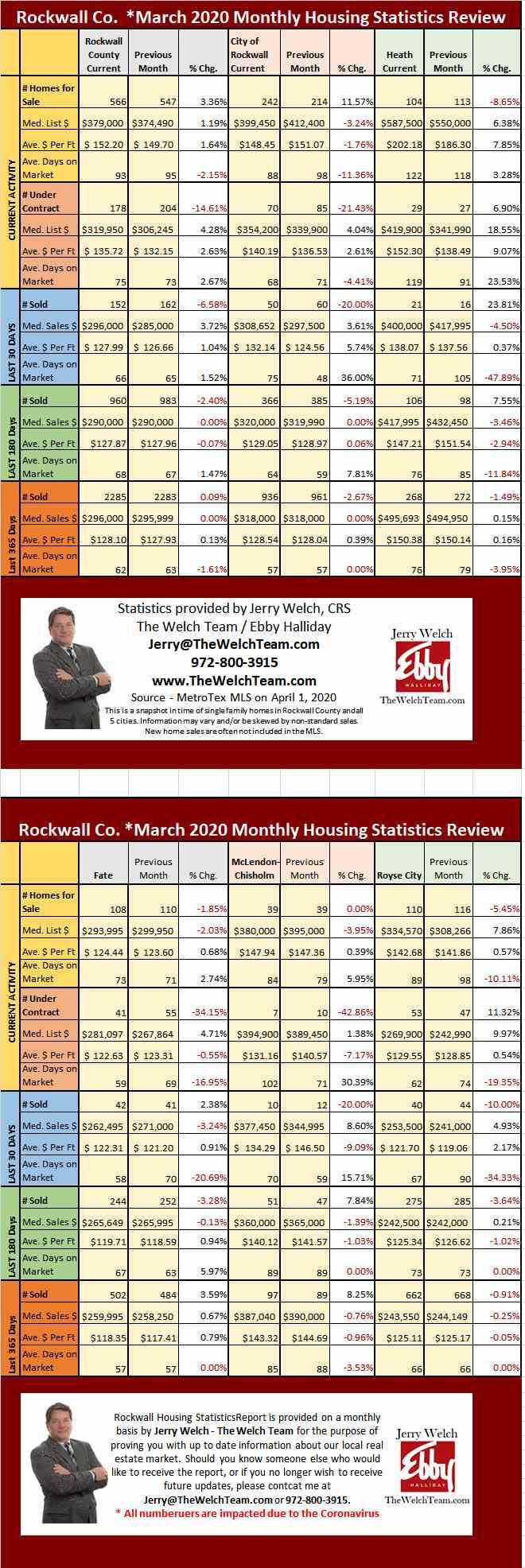 June 2020 Stats Median CV.jpg