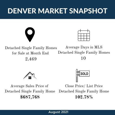 September 2021  Market Update Infographic Template.jpg