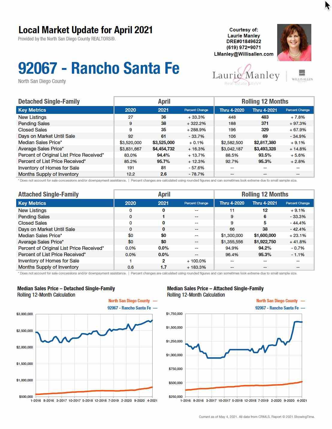 92067-RanchoSantaFe-April2021.jpeg