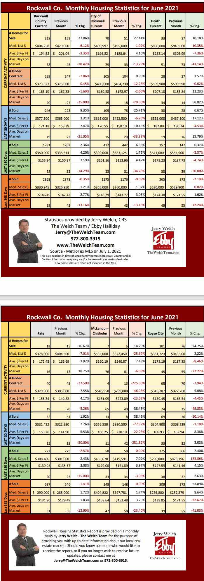 June 2021 Stats.jpg