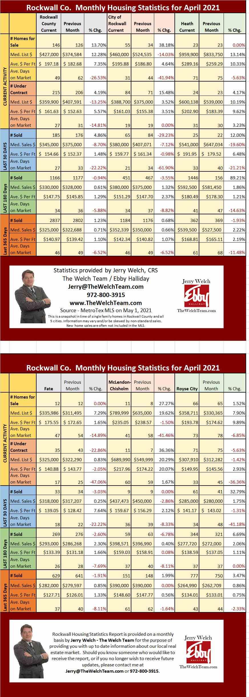 April 2021 Stats.jpg