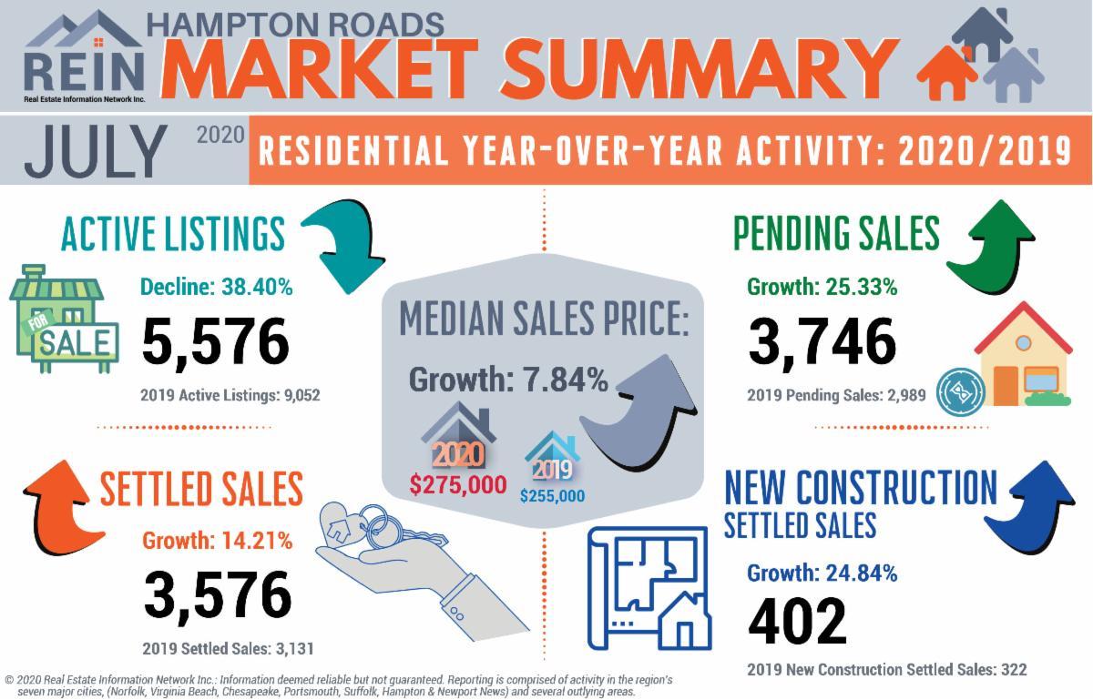 July Market Stats.jpg