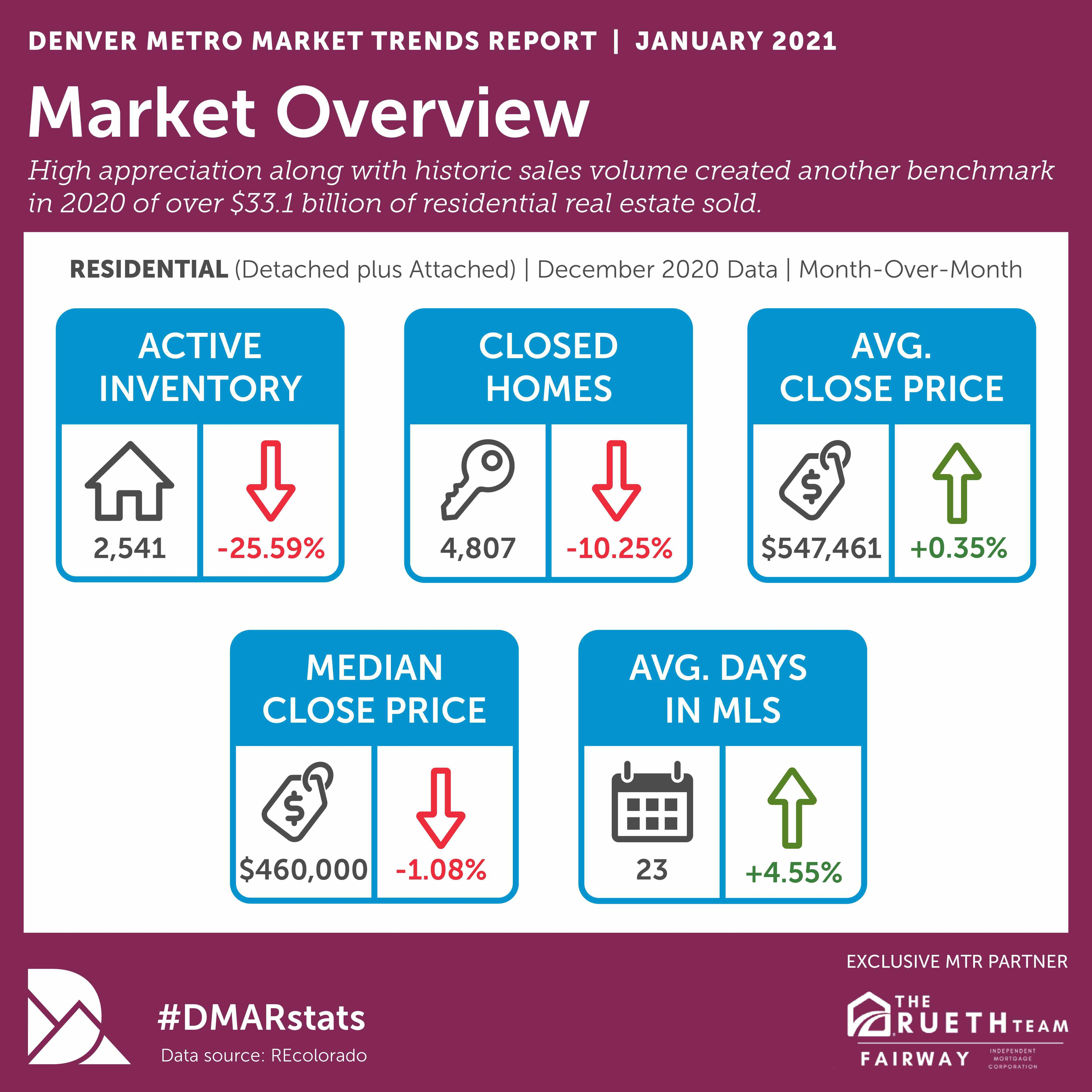 dmar infographic_jan-21.jpg