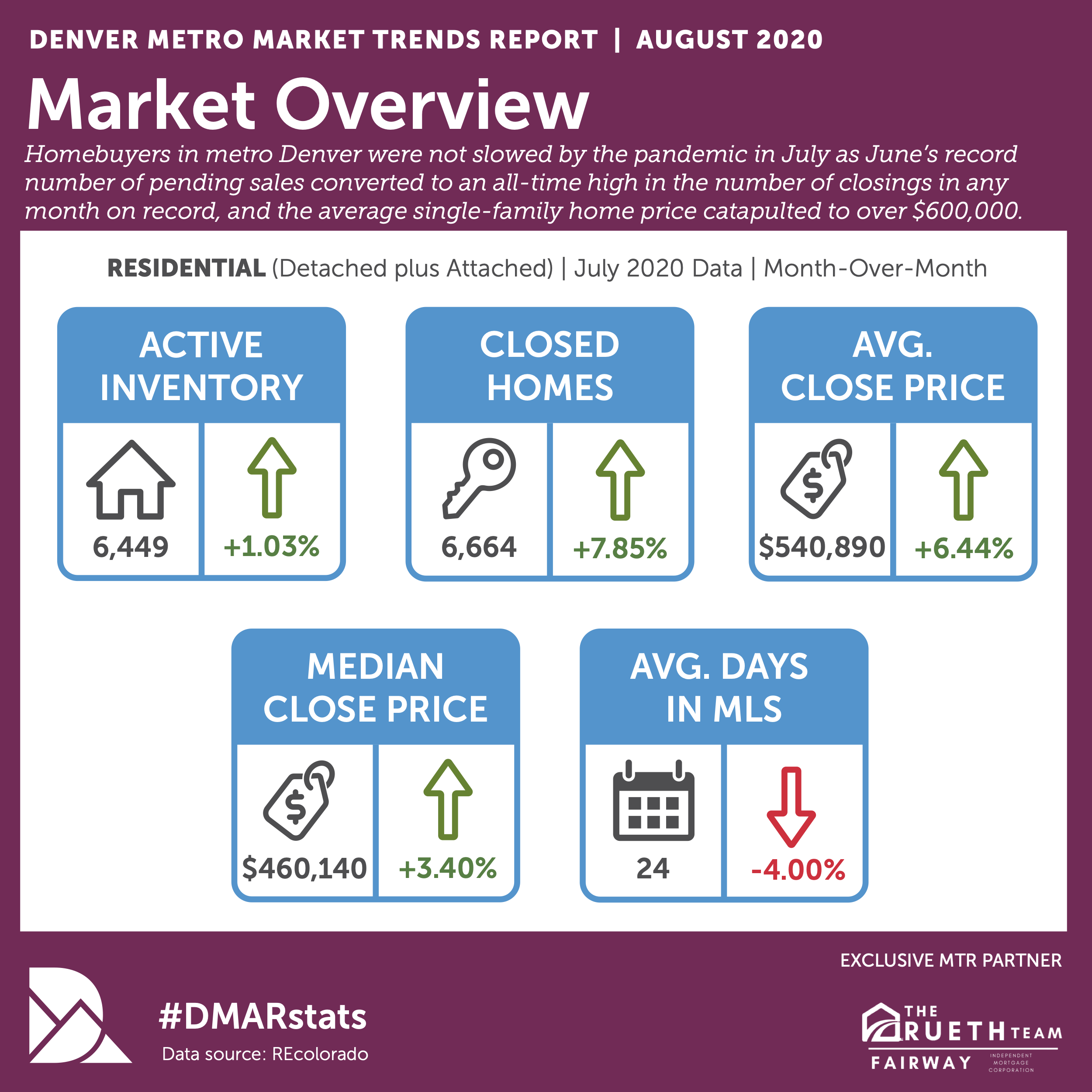 dmar infographic_aug-20.png