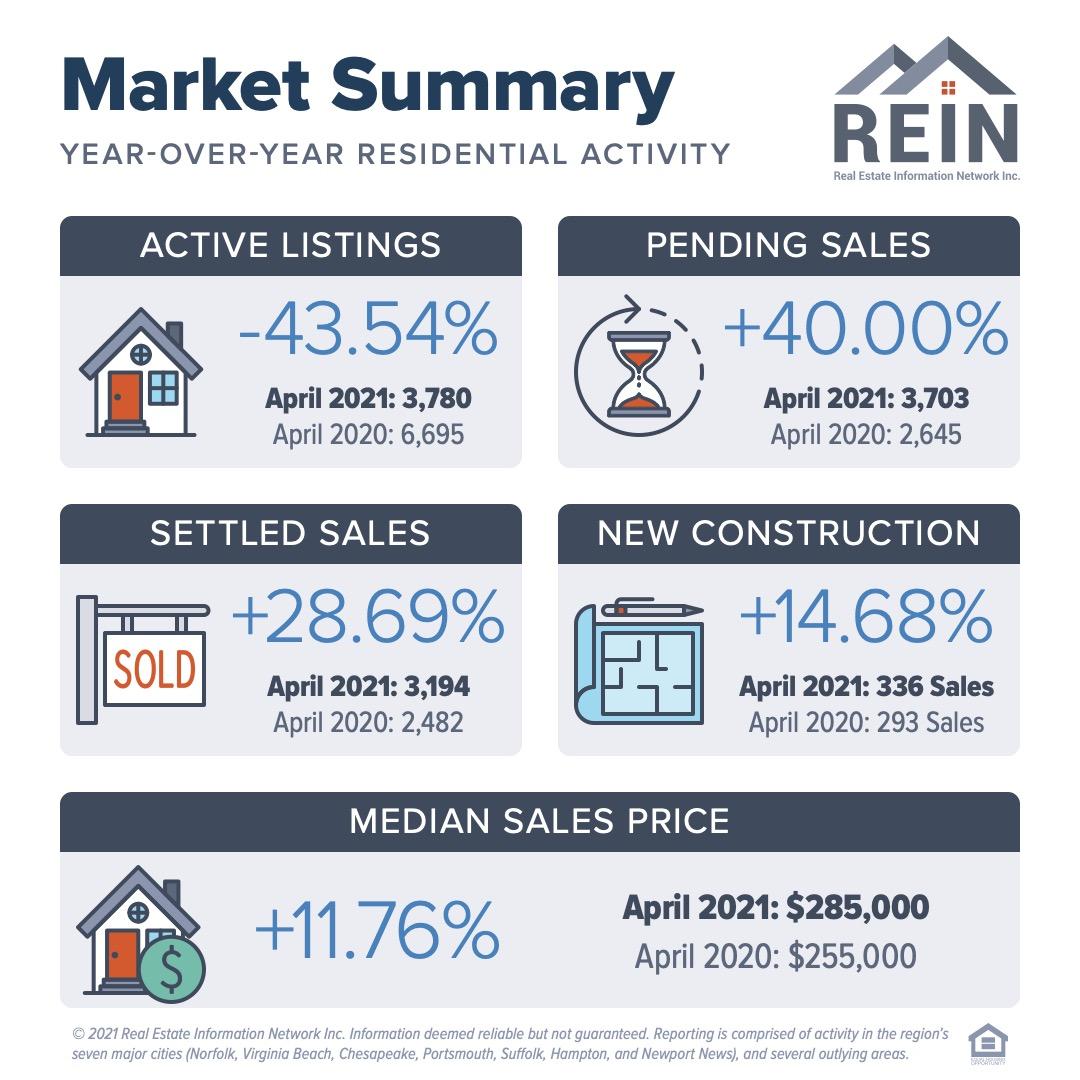 REIN stats - April 2021.jpg