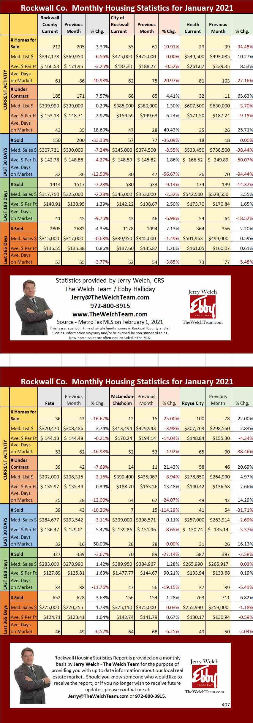 Jan 2021 Stats.jpg