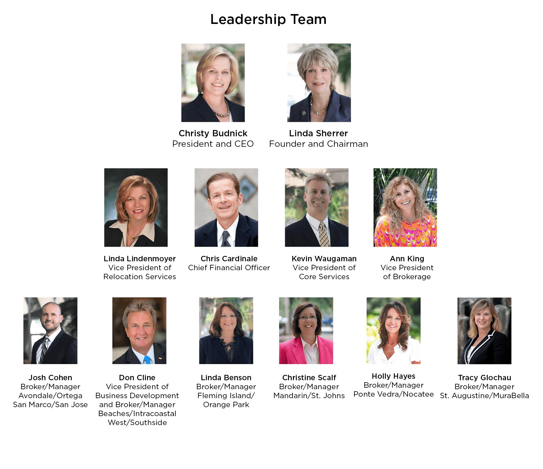 FNR Leadership Team.png