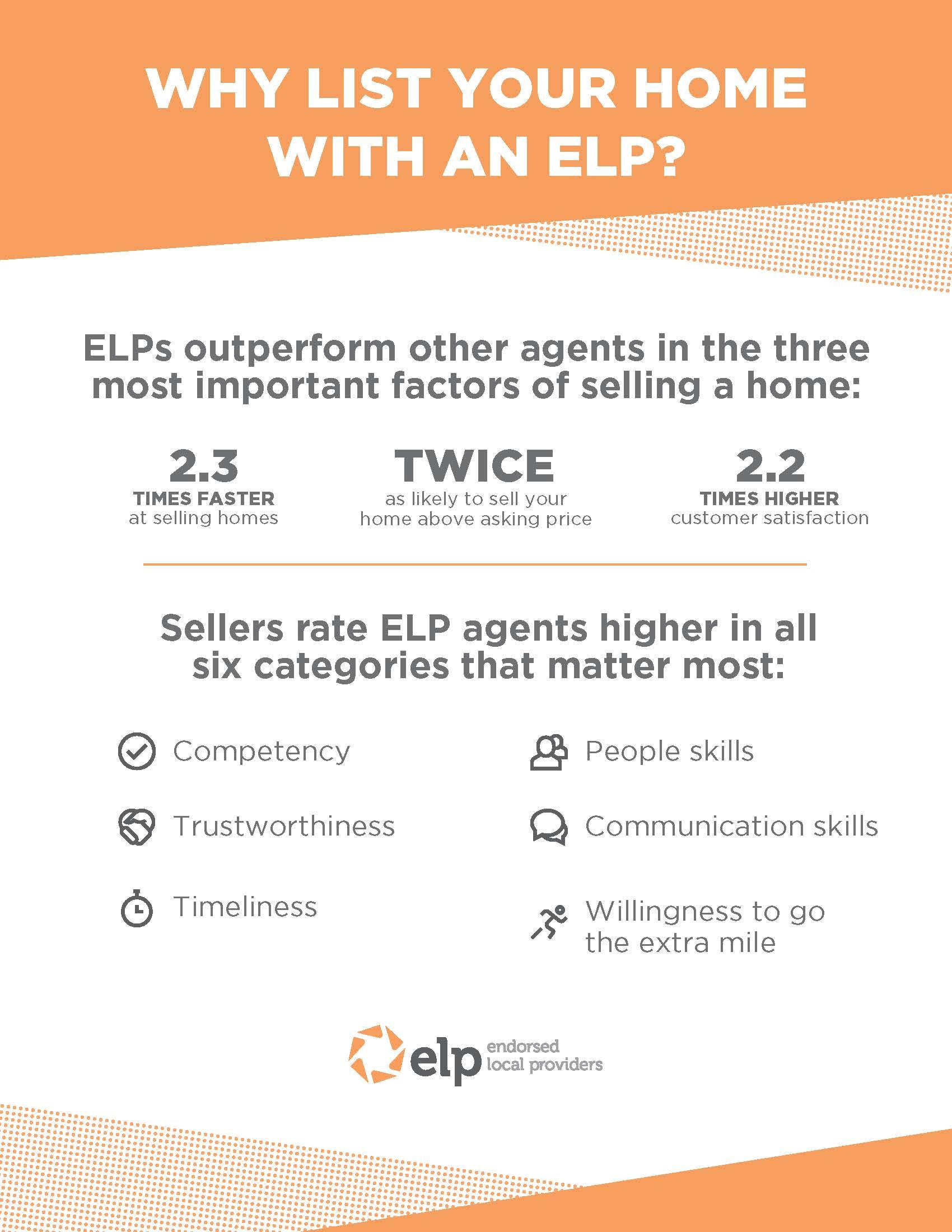 ELP Listing Flyer.jpg
