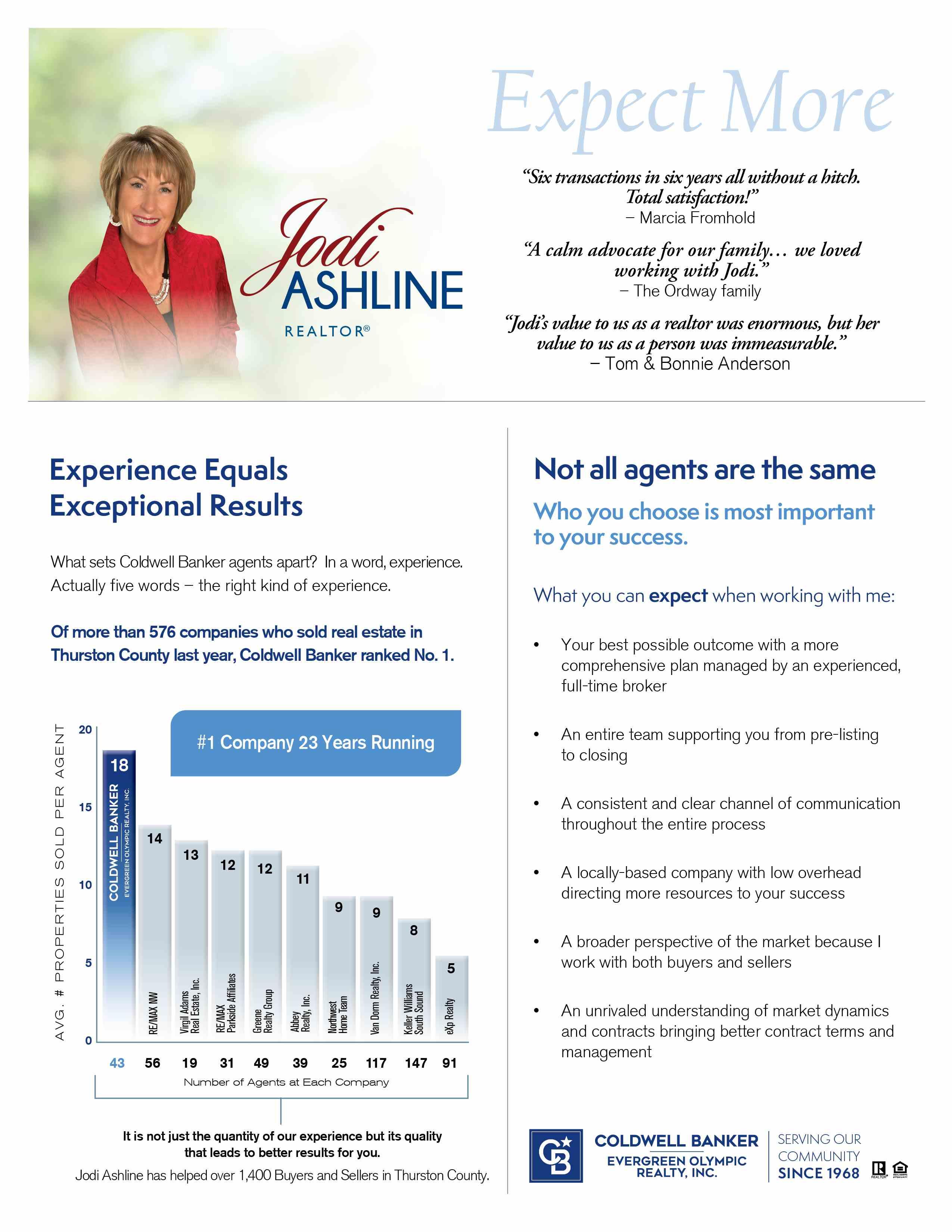 JodiAshline_SellerServices_8pg_Email8.jpg