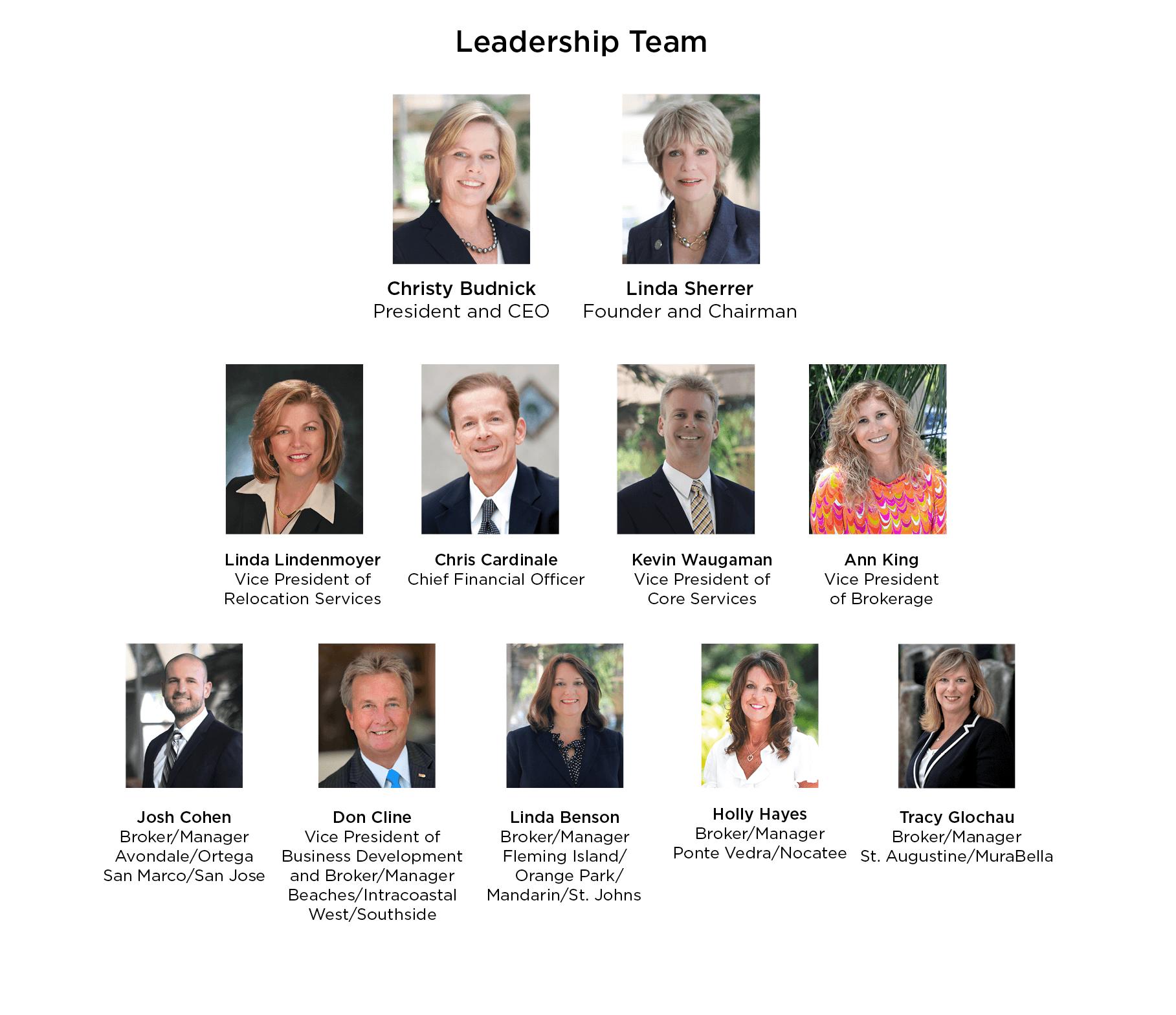 FNR Leadership Team