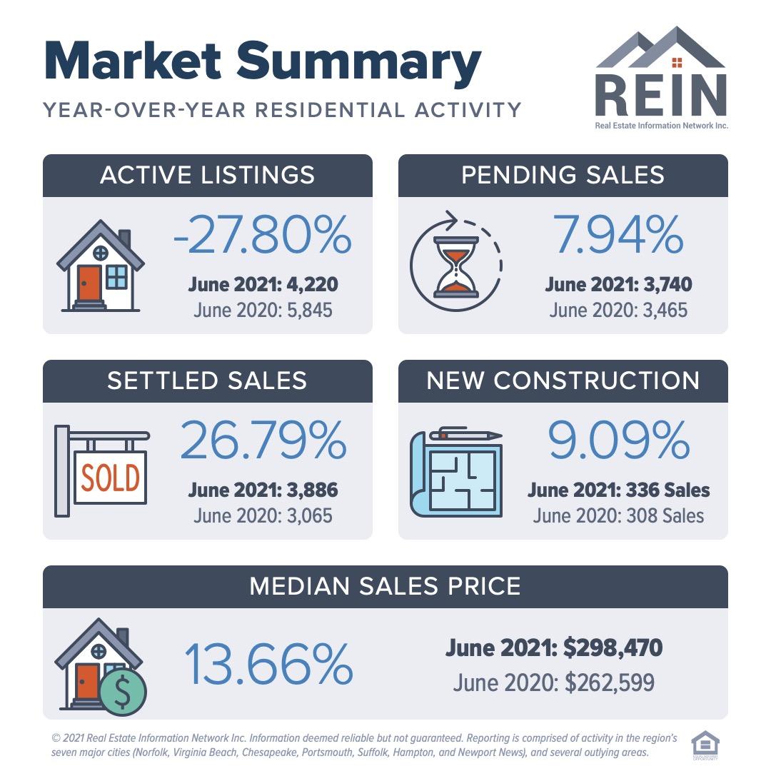 Market stats_infographic_June 2021.jpg