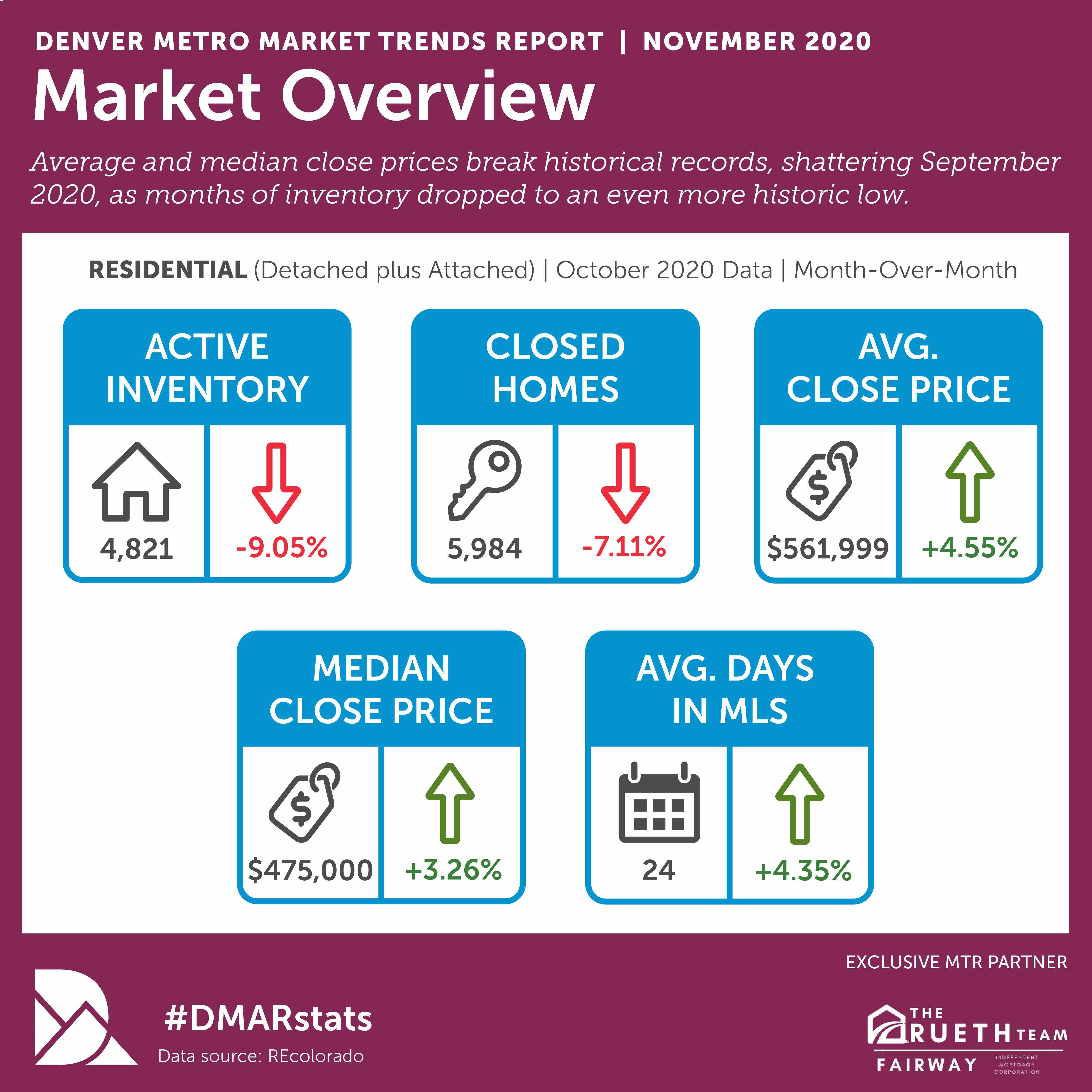 dmar infographic_Nov-20.jpg