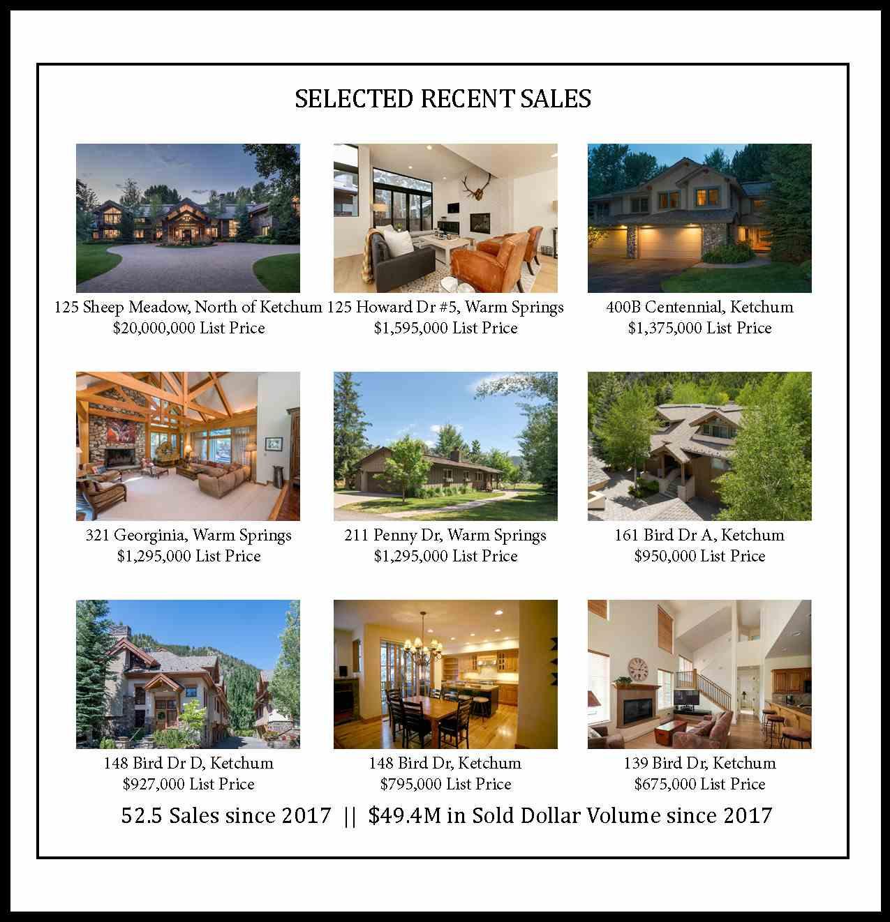 Recent Sales Colesworthy 2020.jpg