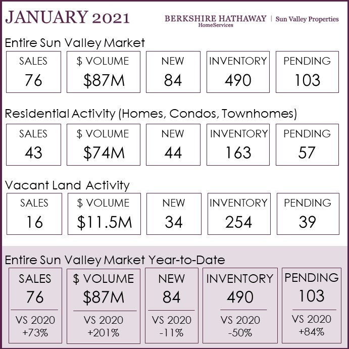 Monthly Market Update Jan 2021 One Page.jpg