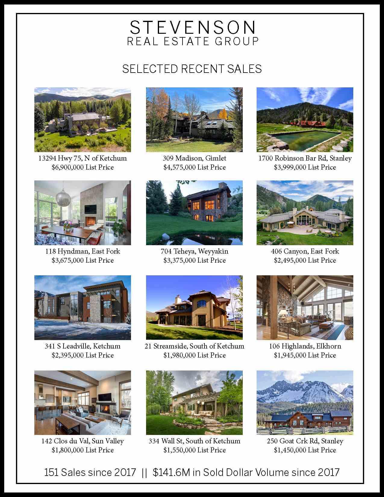 Recent Sales Stevenson 2020.jpg